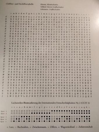 Criptografía y enigma